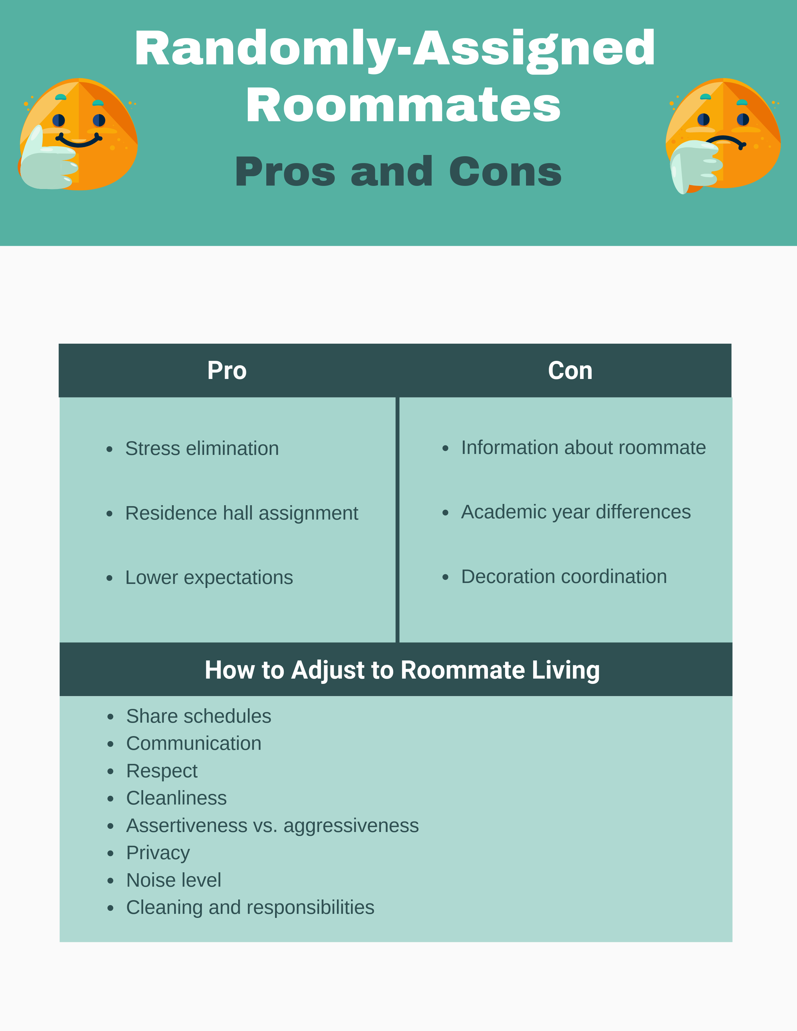 Roommate Tips: The Pros & Cons of Getting a Randomly-Assigned College Roommate